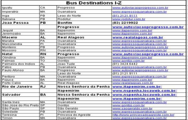 Buses from Recife (TIP)
